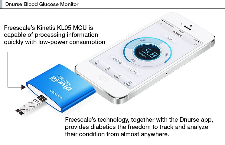 Dnurse Blood Glucose Monitor