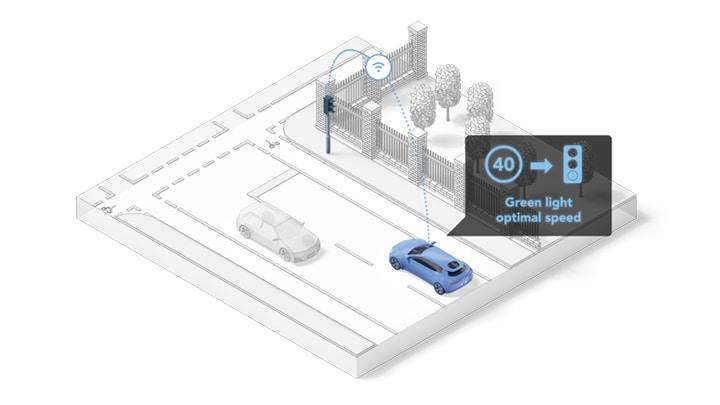 NXPとパートナー、「衝突ゼロ」運転の実現に向け先進V2Xアプリケーション・シナリオをテスト