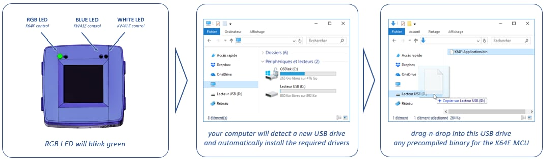 Figure 13.  Instructions for pushing a new application through USB