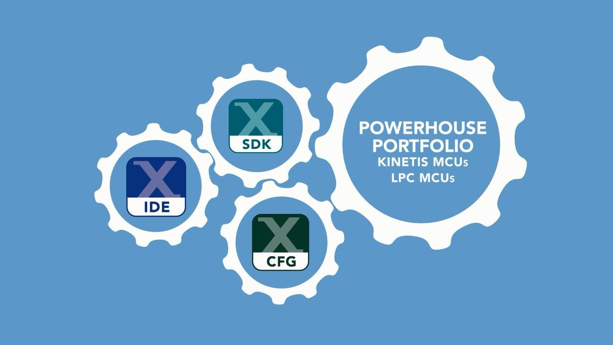 Embedded Software | NXP