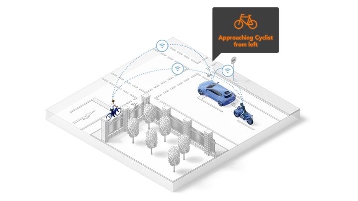 NXP and Partners Test Advanced V2X Application Scenarios for Collision-Free Driving