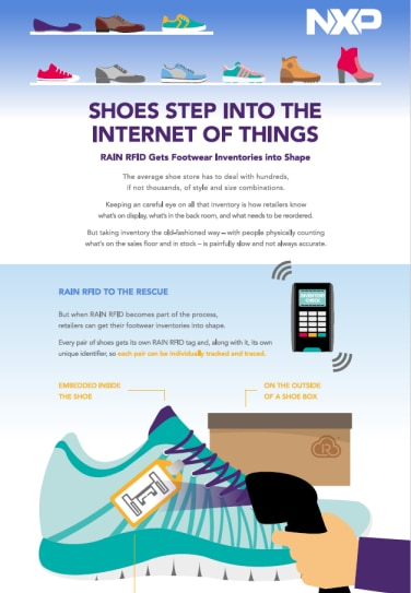 RFID Shoes Infographic IMG