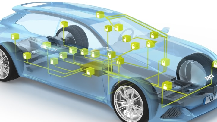 Securing the Automotive Edge g