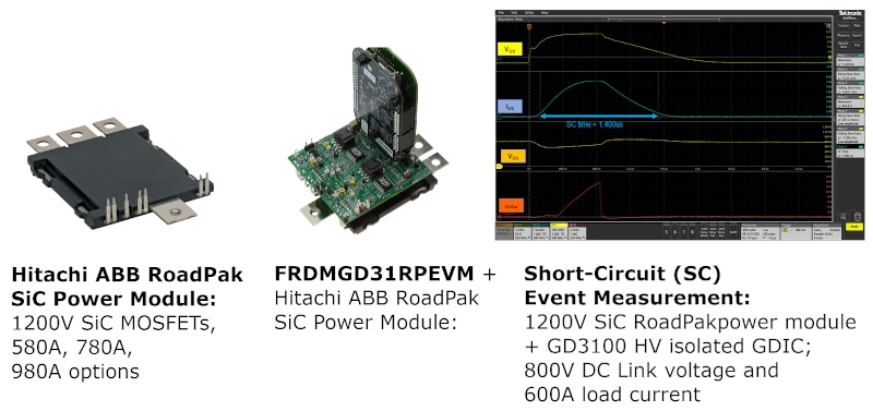 FRDMGD31RPEVM + Hitachi ABB RoadPak SiC Power Module