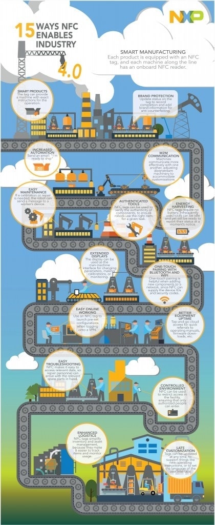 NXP_Infographic_Industry40