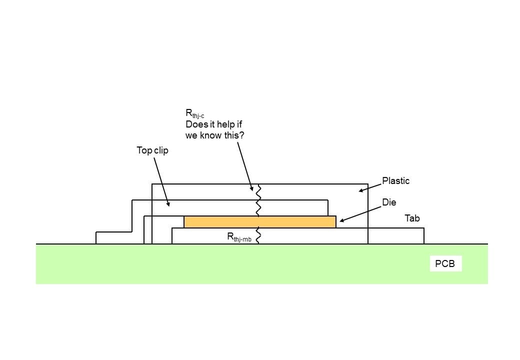 Figure 2 An idealised cross-section of an LFPAK MOSFET showing the location of Rthj-c.