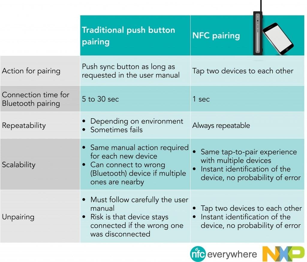 NFC pairing_graphic_160307