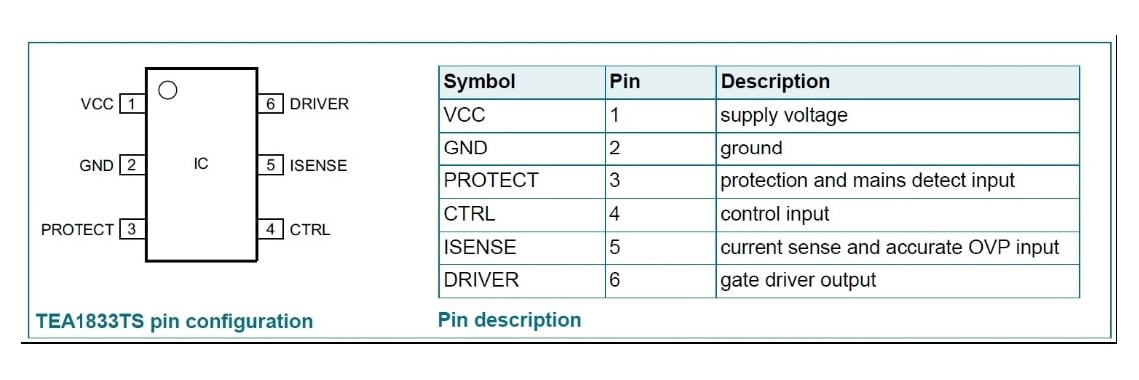 Pin Configuration for NXP TEA1833TS