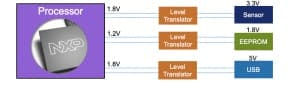 Figure 2. Level Translator Typical Use Case Examples