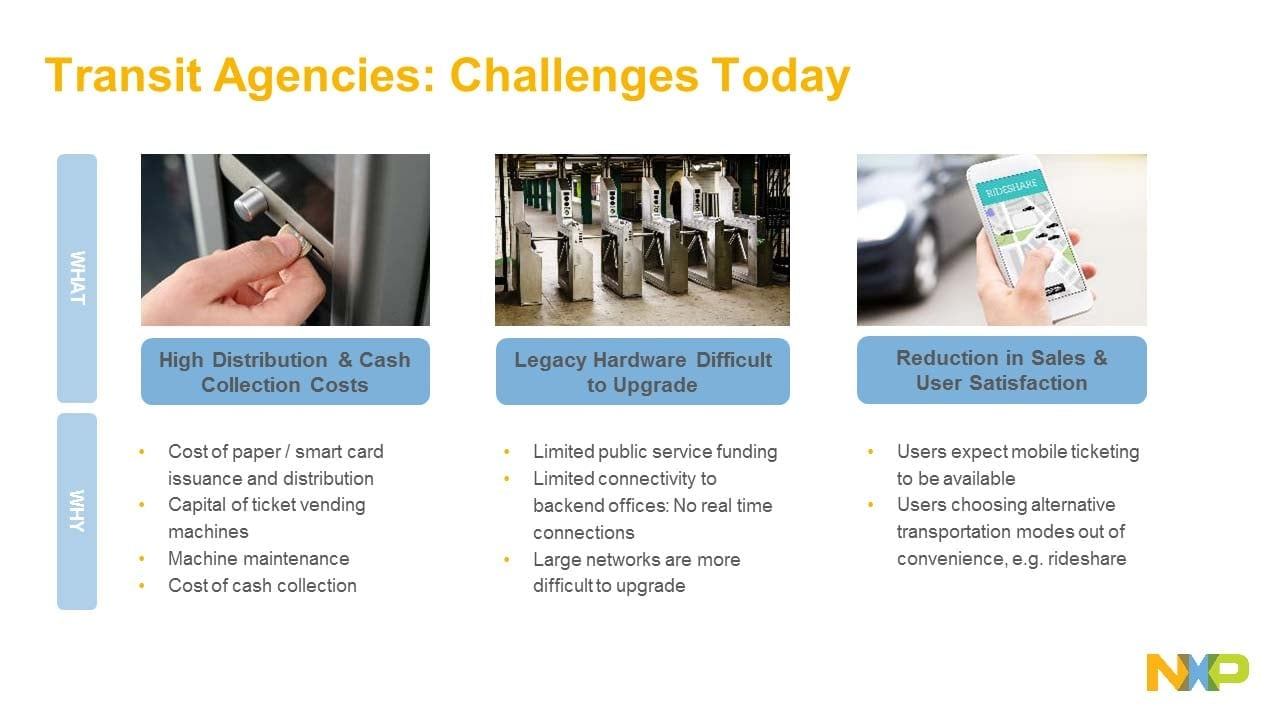 Transit Agencies: Challenges Today