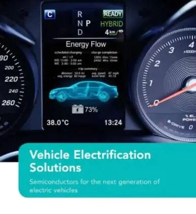 Download NXP's Guide to Electrification Development Solutions