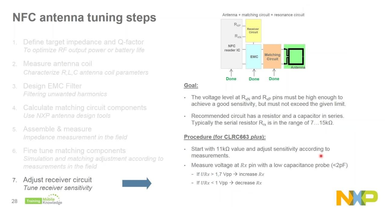 Design Your Nfc Antenna With Nxps Om29263adk Development Kit Nxp Impedance In A Parallel Resonance Circuit
