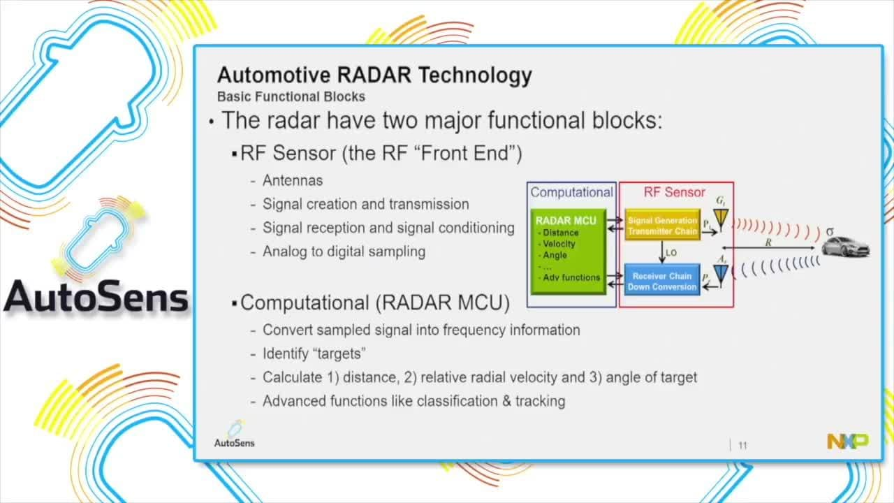 The quest for High-Resolution Radar: Market drivers and technical challenges thumbnail