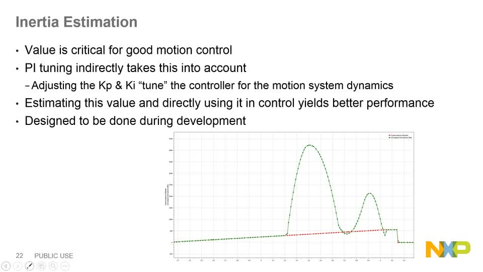 motor control made easy nxp