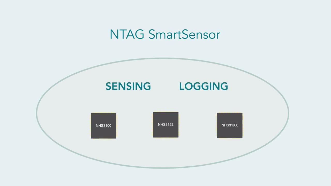 NFC Sensing and Logging img