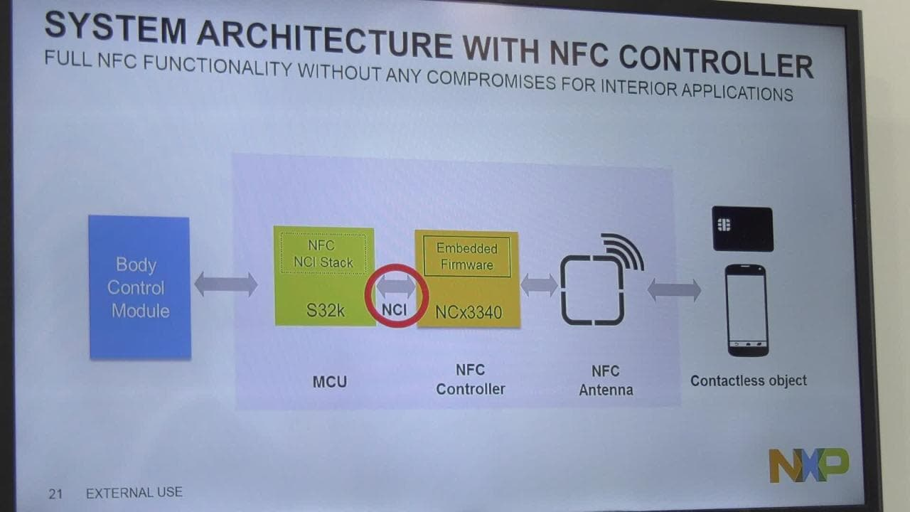 NXP Automotive NFC Software Stack thumbnail