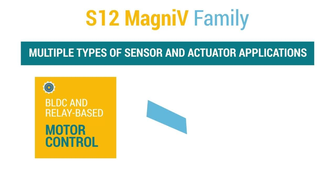 S12 MagniV Microcontrollers for Automotive Applications thumbnail