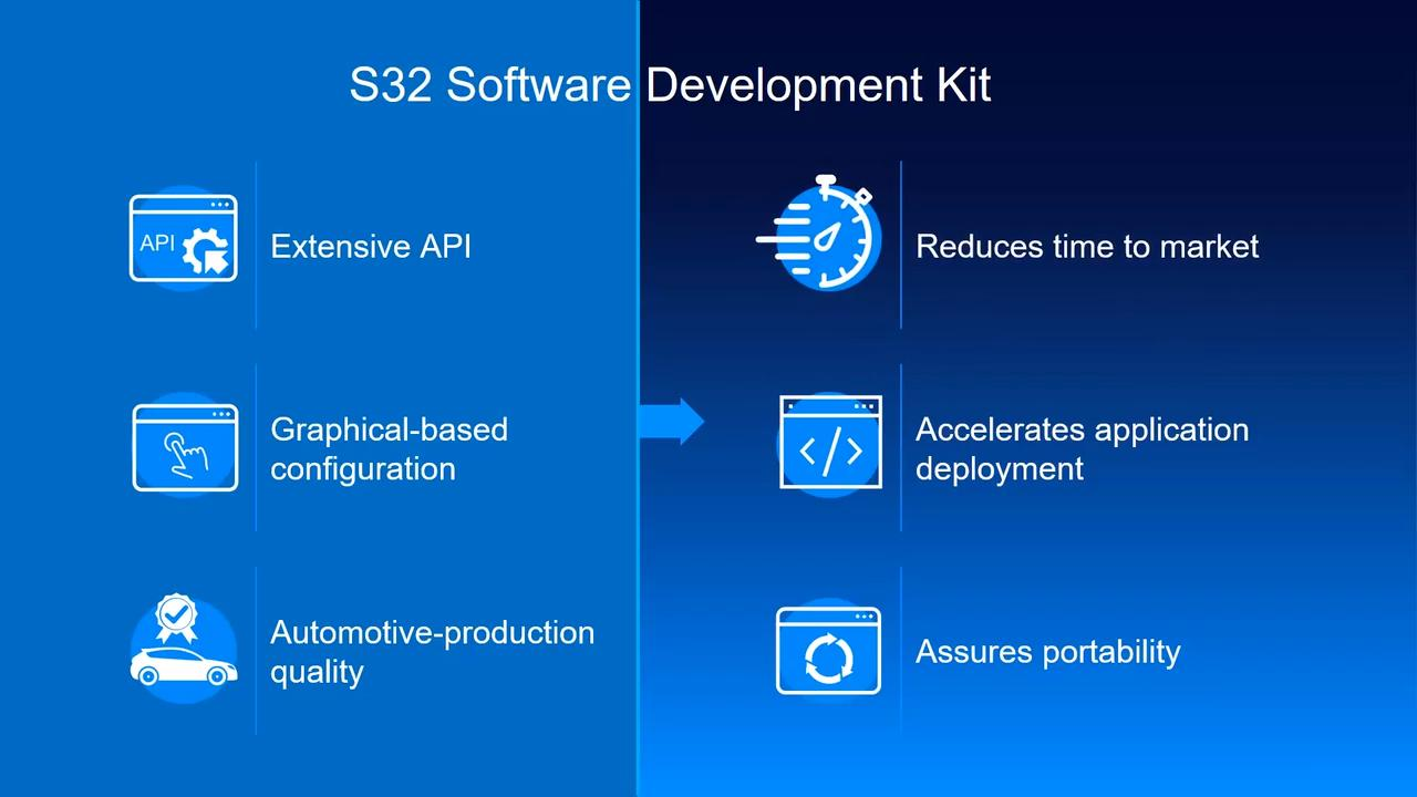 Get to know the S32SDK, robust software development kit for automotive MCUs thumbnail
